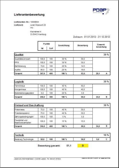 lieferantenbewertung - Lieferantenbewertung Muster